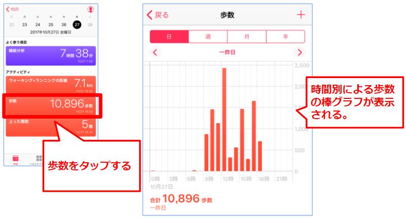 15歩数グラフ